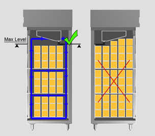 Inomak Blog   Απόδοση Ψυγείου - Refrigerator's Performance